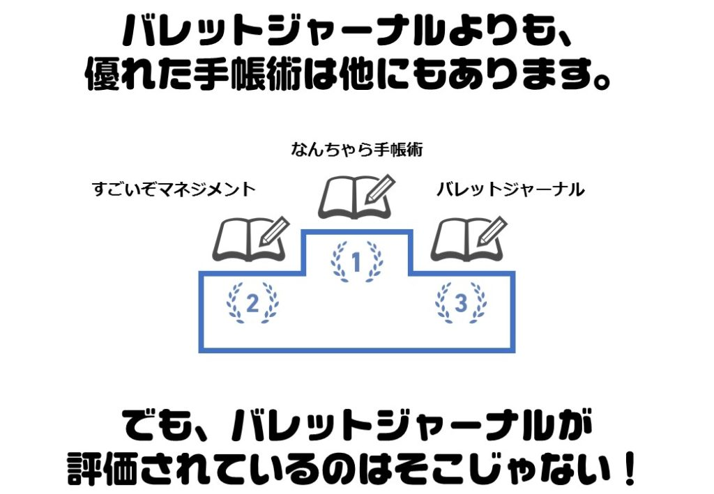 バレットジャーナルより優れた手帳術が存在することを表すイメージ図